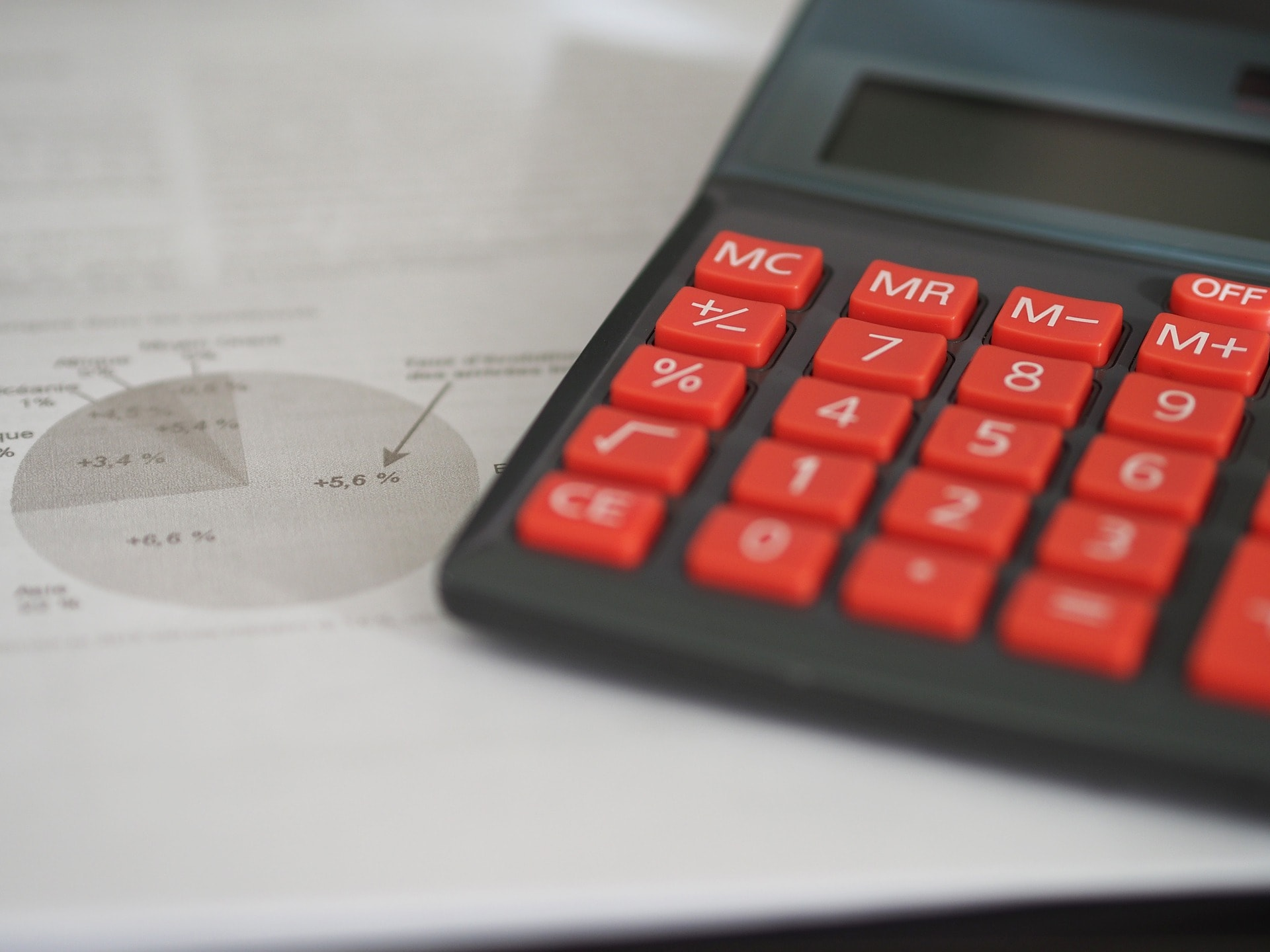 Calculator financial statements